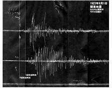 予知 地震 グラグラ の